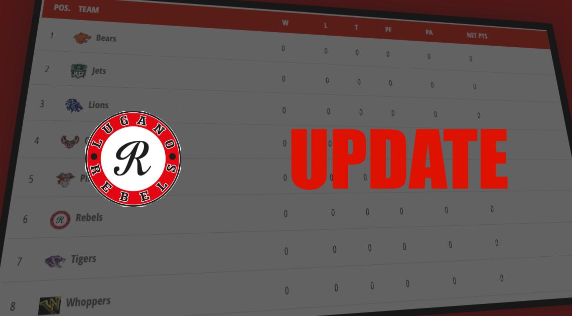 rebels_update